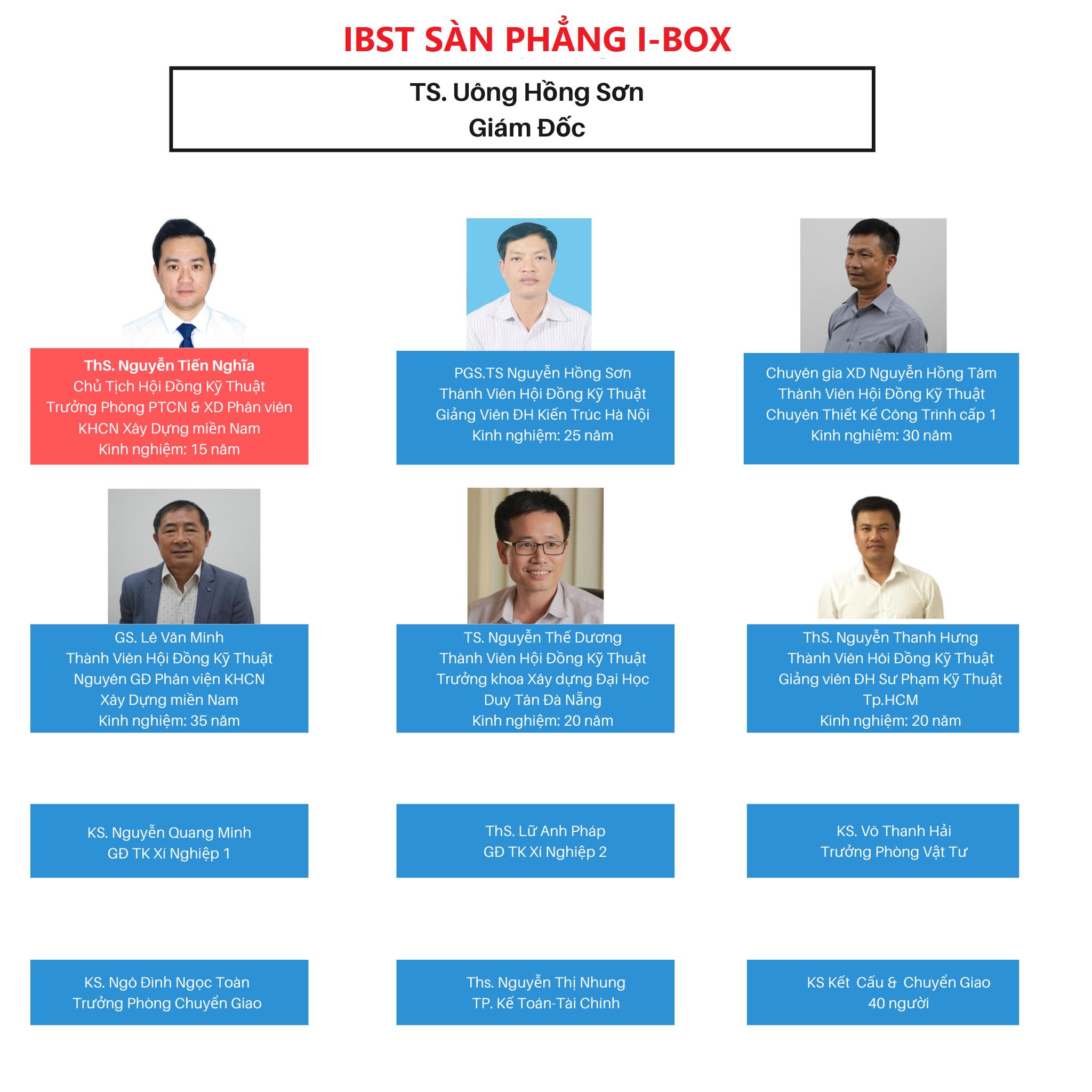 IBST Sàn Phẳng I-Box